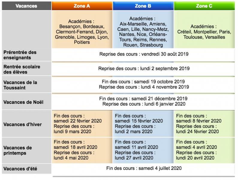 Calendrier Scolaire Zone B 2020 2019.Calendrier Scolaire 2019 2020 Ecole Publique Avrille